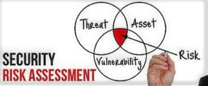 Third Party Security Assessment (TPSA)